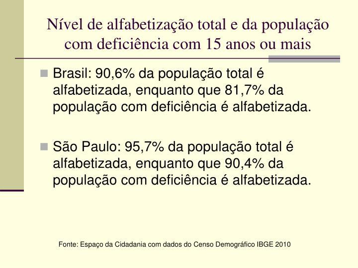 Nível de alfabetização total e da população com deficiência com 15 anos ou mais
