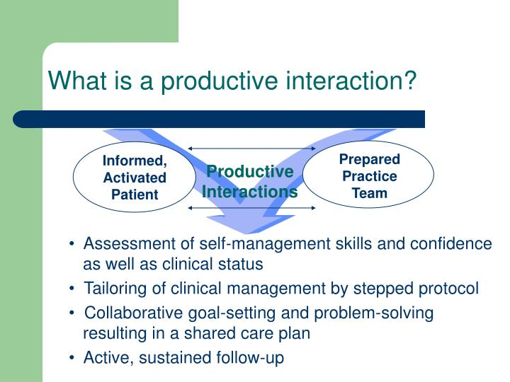 What is a productive interaction?