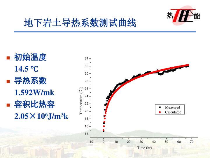 地下岩土导热系数测试曲线