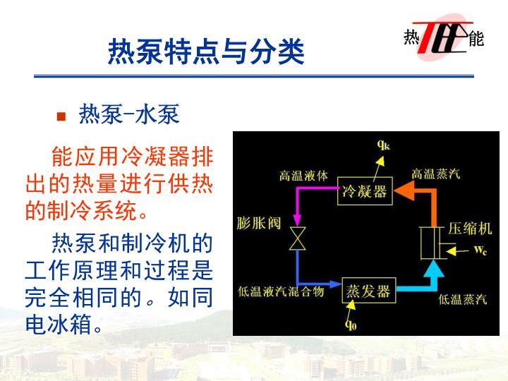 热泵特点与分类