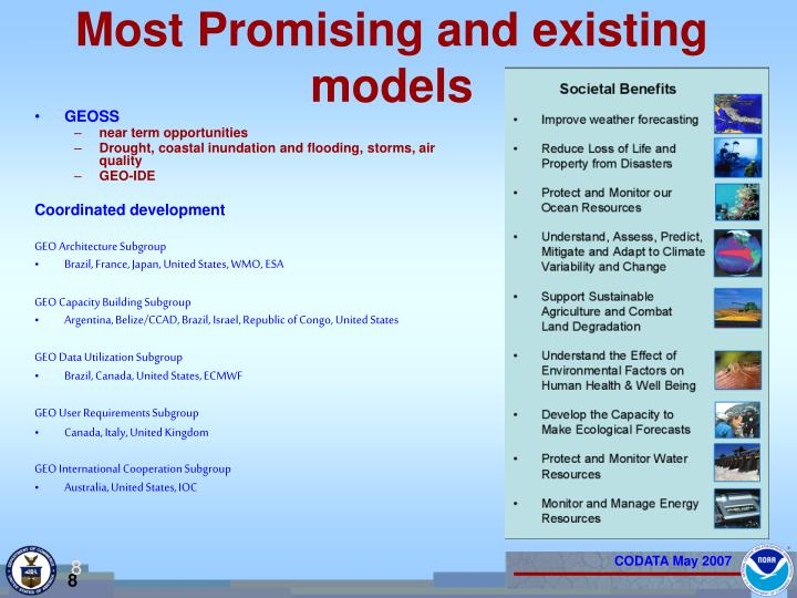 Most Promising and existing models
