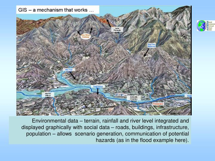 Environmental data – terrain, rainfall and river level integrated and displayed graphically with social data – roads, buildings, infrastructure, population – allows  scenario generation, communication of potential hazards (as in the flood example here).