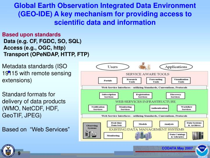 Global Earth Observation Integrated Data Environment