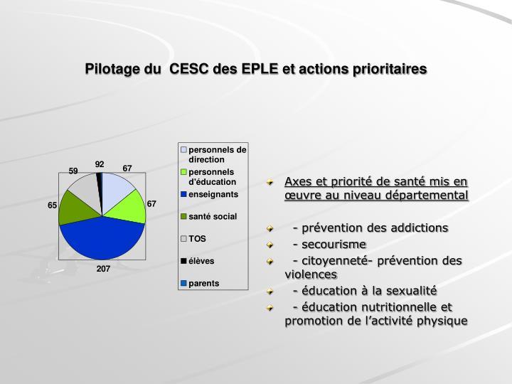 Pilotage du  CESC des EPLE et actions prioritaires