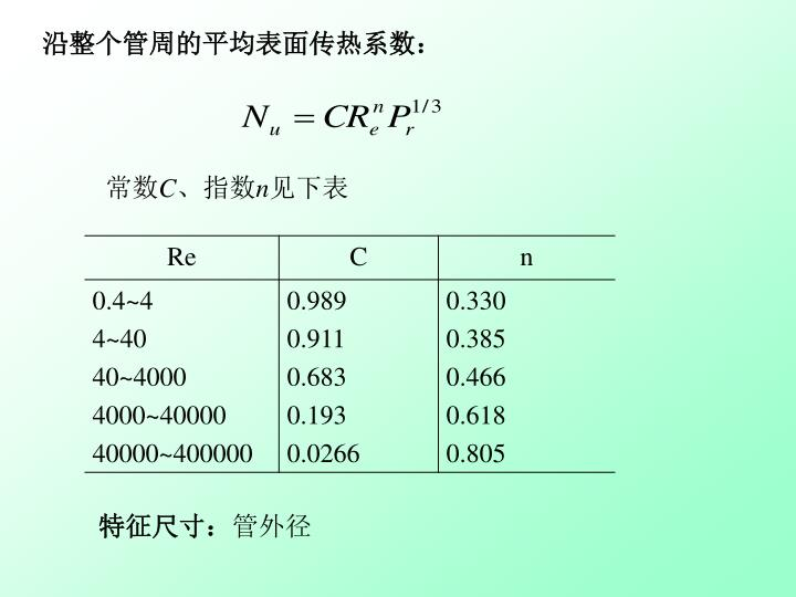 沿整个管周的平均表面传热系数: