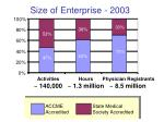 size of enterprise 2003