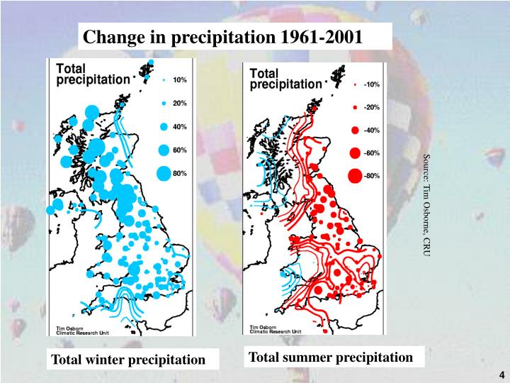 Change in precipitation 1961-2001