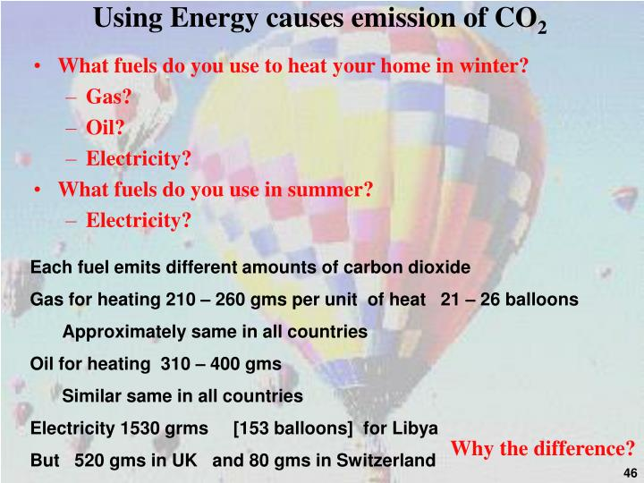Using Energy causes emission of CO