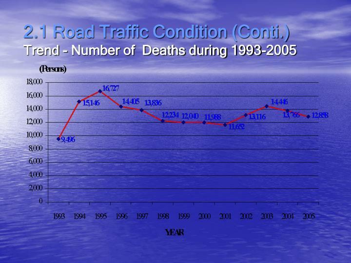 2.1 Road Traffic Condition
