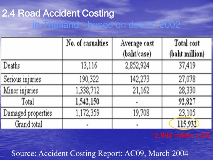 2.4 Road Accident Costing
