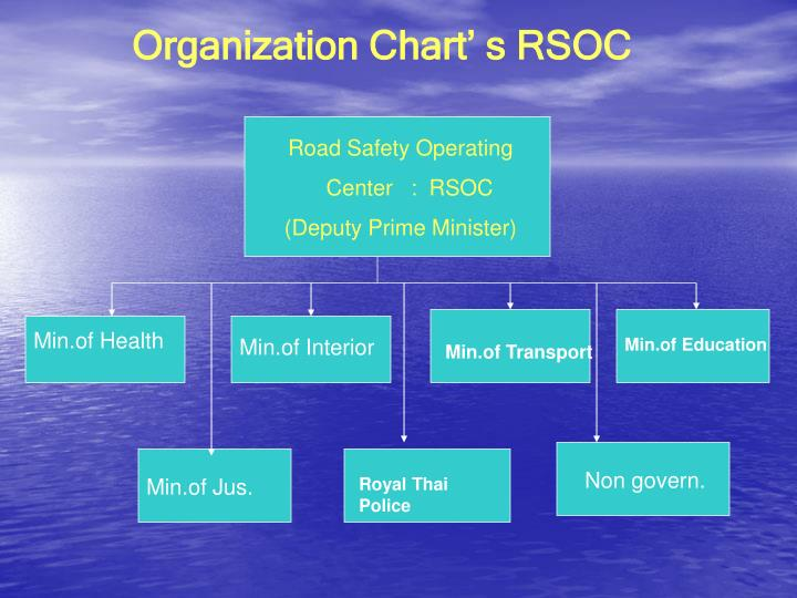 Road Safety Operating