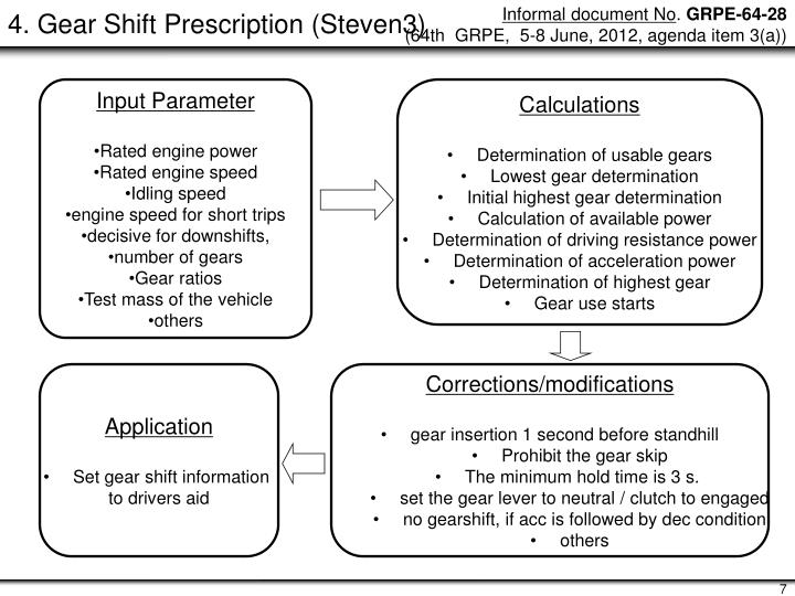 4. Gear Shift Prescription (Steven3)