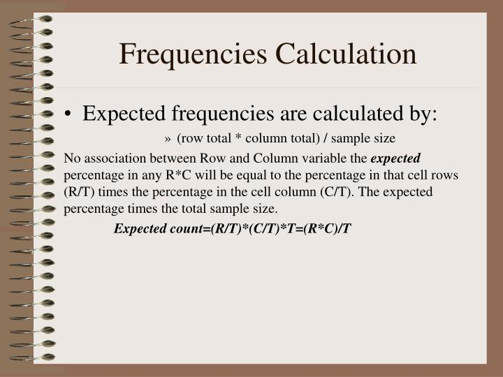 Frequencies Calculation