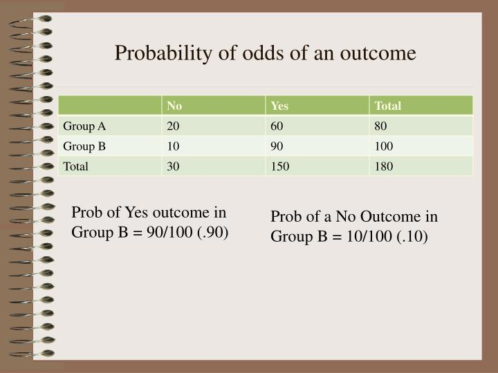 Probability of odds of an outcome