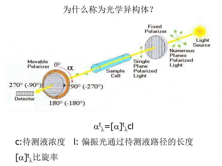 为什么称为光学异构体?