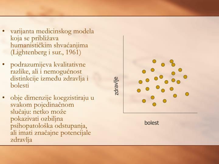varijanta medicinskog modela koja se približava humanističkim shvaćanjima (Lightenberg i sur., 1961)