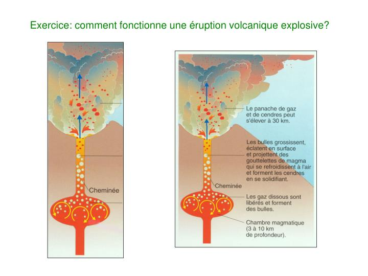 ppt 1 le volcanisme powerpoint presentation id 3583280. Black Bedroom Furniture Sets. Home Design Ideas