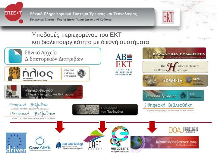 Υποδομές περιεχομένου του ΕΚΤ
