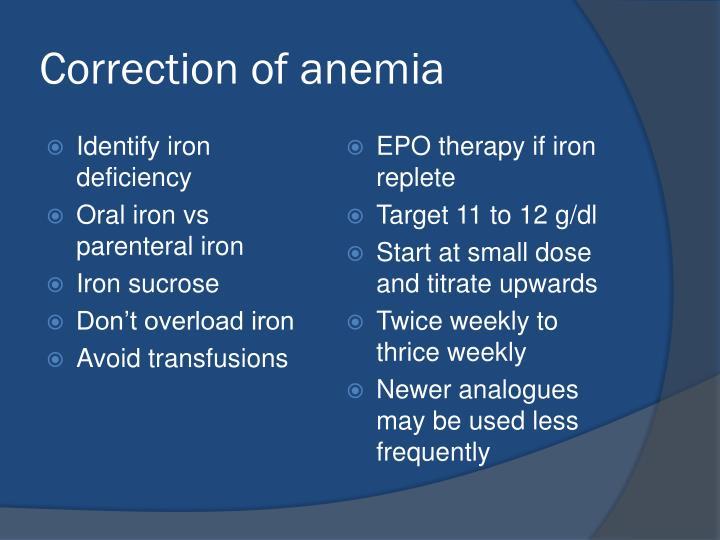 Correction of anemia