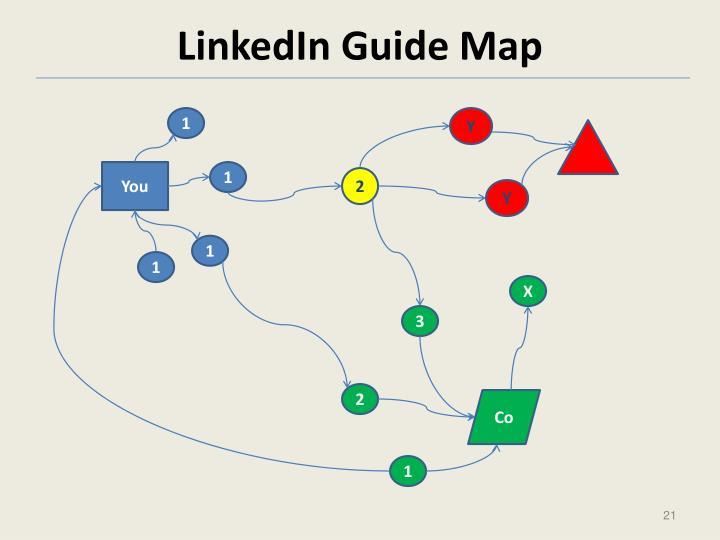 LinkedIn Guide Map