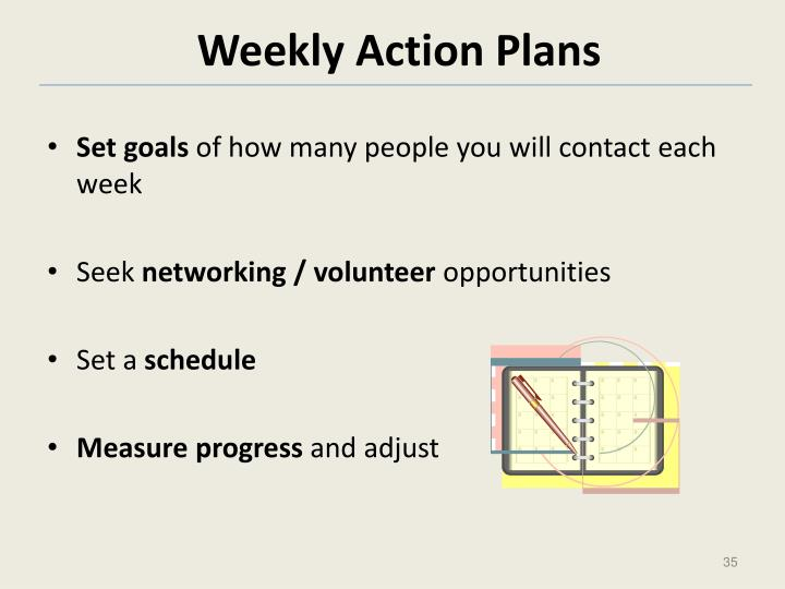 Weekly Action Plans