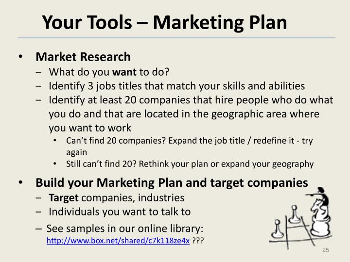 Your Tools – Marketing Plan