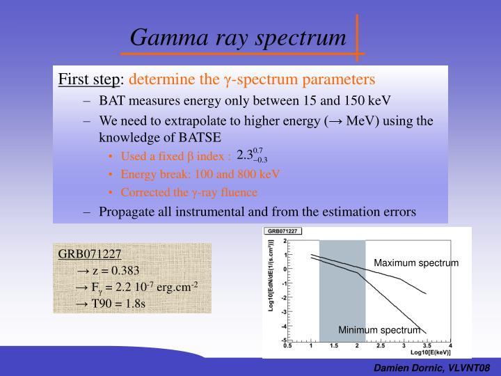 Maximum spectrum