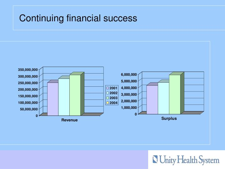 Continuing financial success