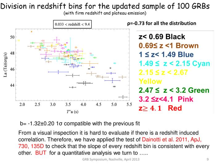 Division in redshift bins