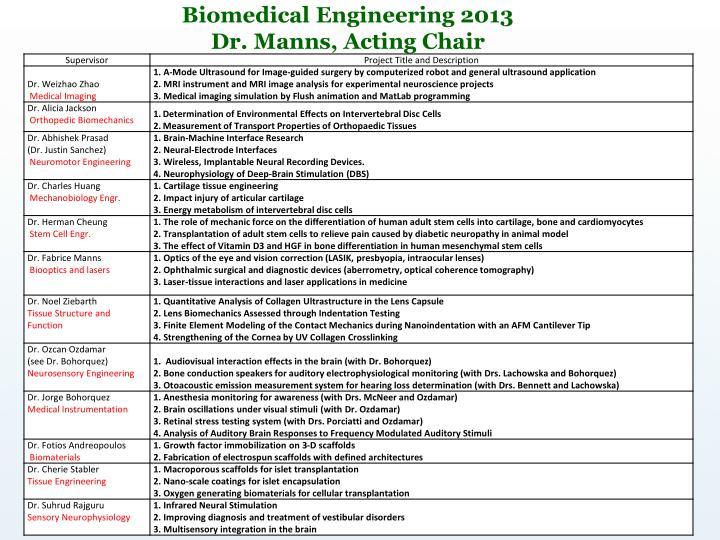 Biomedical Engineering 2013
