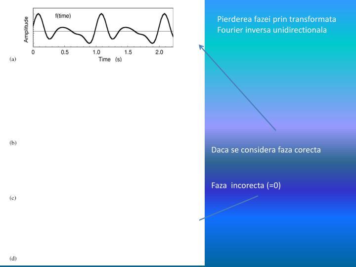 Pierderea fazei prin transformata Fourier inversa unidirectionala