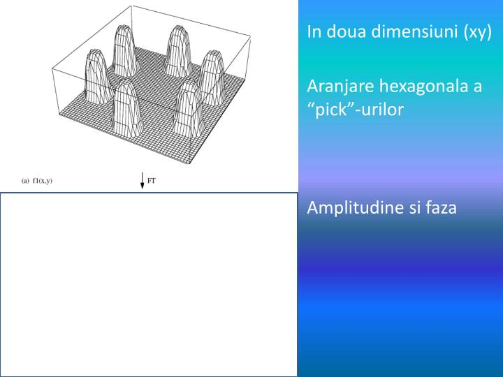 In doua dimensiuni (xy)