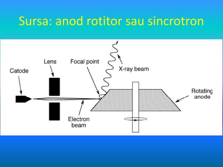 Sursa: anod rotitor sau sincrotron