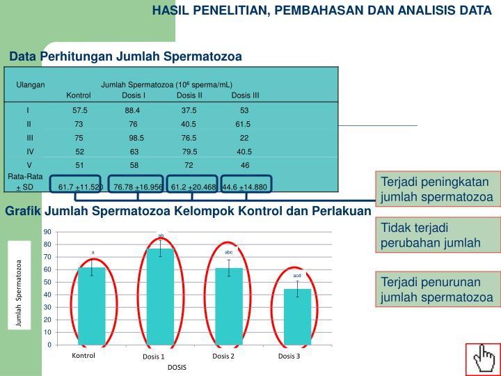 HASIL PENELITIAN, PEMBAHASAN DAN ANALISIS DATA