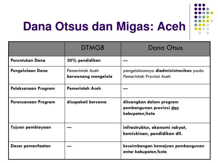 Dana Otsus dan Migas: Aceh