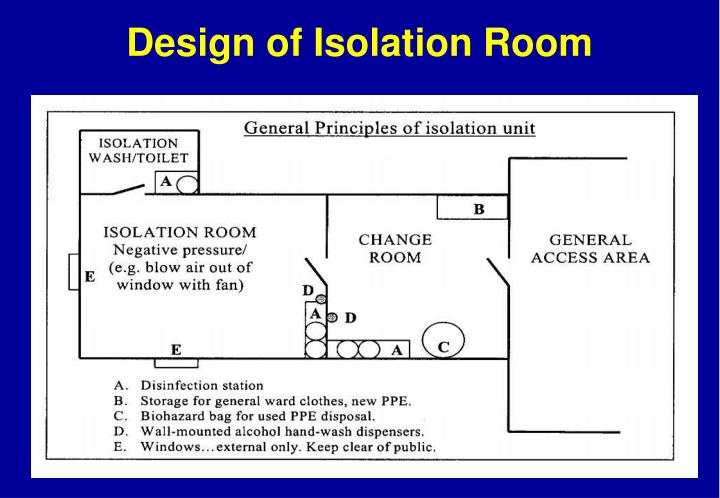 Design of Isolation Room