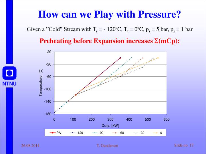 How can we Play with Pressure?