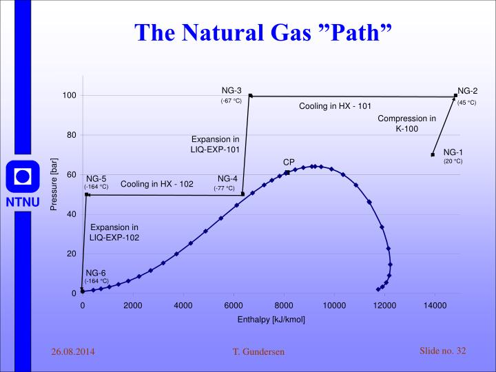 """The Natural Gas """"Path"""""""