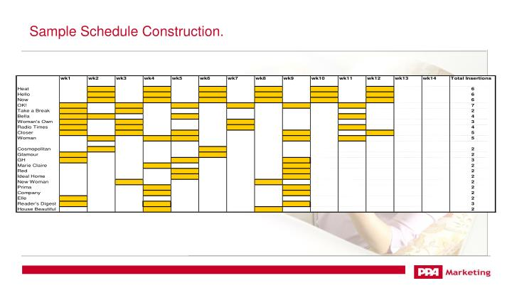 Sample Schedule Construction.