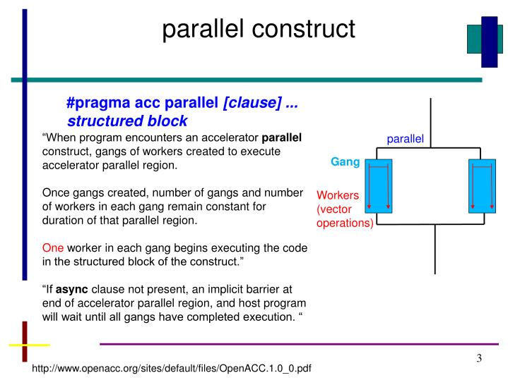 parallel construct