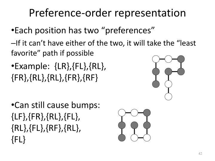 Preference-order representation