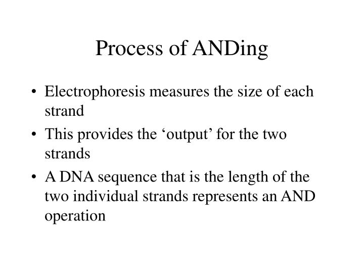 Process of ANDing