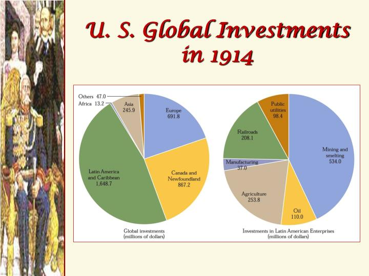 U. S. Global Investments