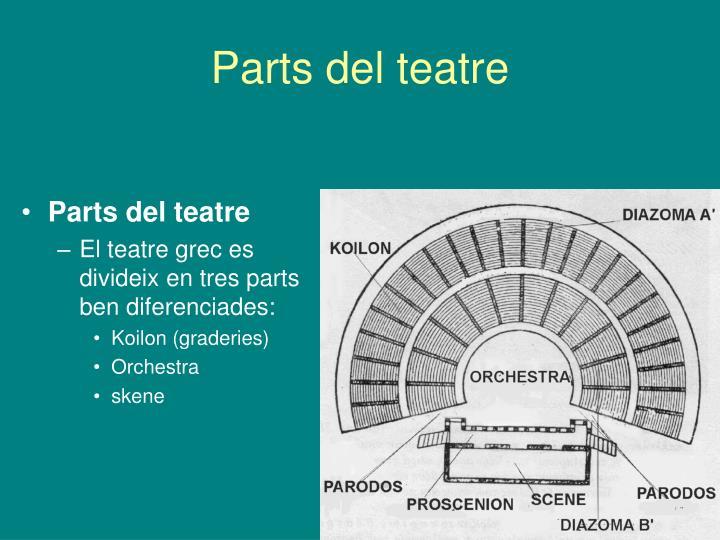 Parts del teatre