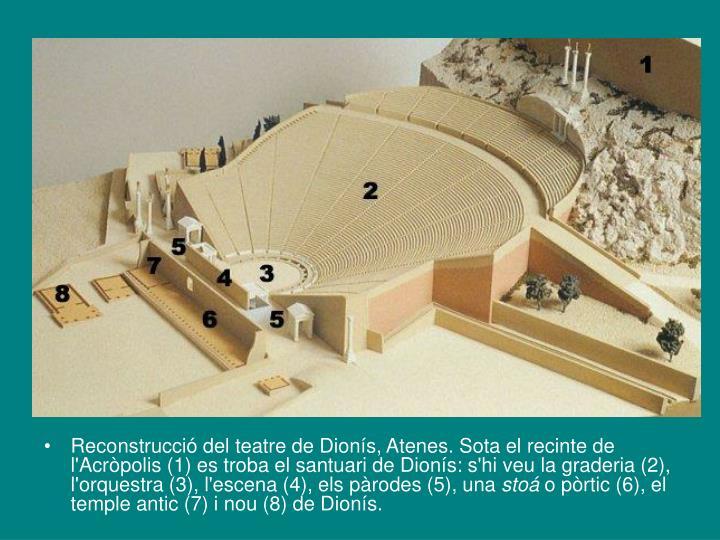 Reconstrucció del teatre de Dionís, Atenes. Sota el recinte de l'Acròpolis (1) es troba el santuari de Dionís: s'hi veu la graderia (2), l'orquestra (3), l'escena (4), els pàrodes (5), una