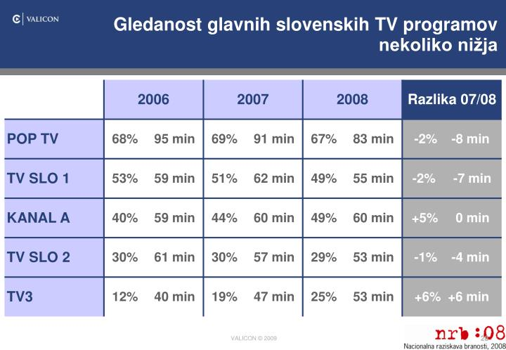 Gledanost glavnih slovenskih TV programov nekoliko nižja