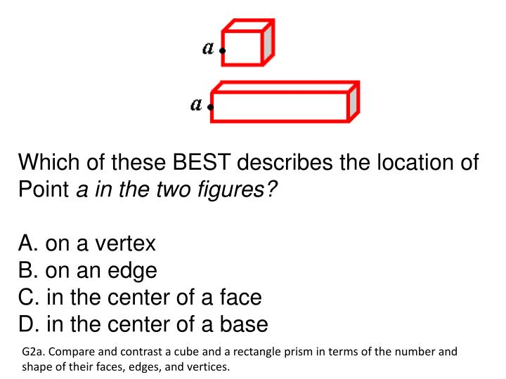 Which of these BEST describes the location of Point