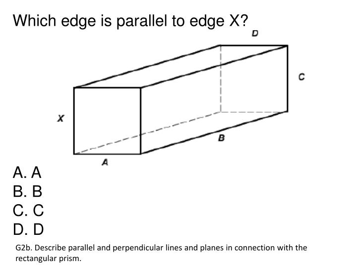 Which edge is parallel to edge X?