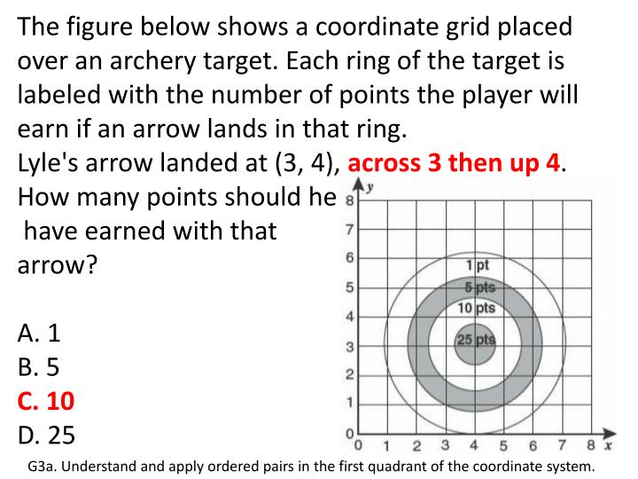 The figure below shows a coordinate grid placed over an archery target. Each ring of the target is labeled with the number of points the player will earn if an arrow lands in that ring.
