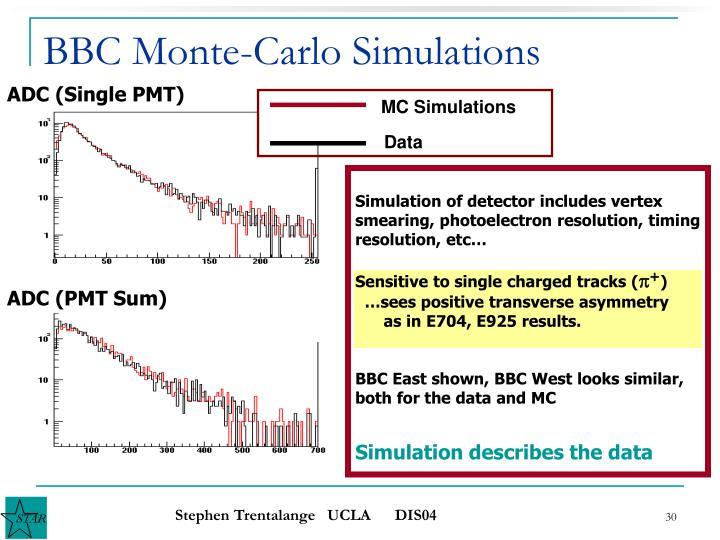 BBC Monte-Carlo Simulations